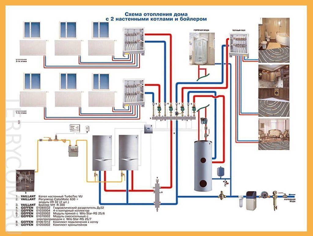 Система водоснабжения дом джилекс